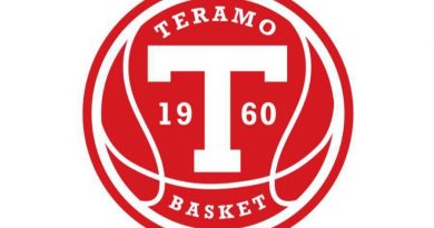 Teramo Basket 1960